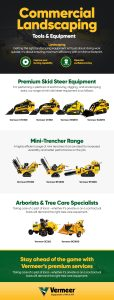 commercial landscaping infographic